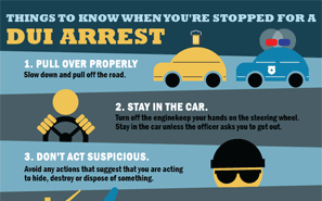 What happens when you get pulled over for a DUI?